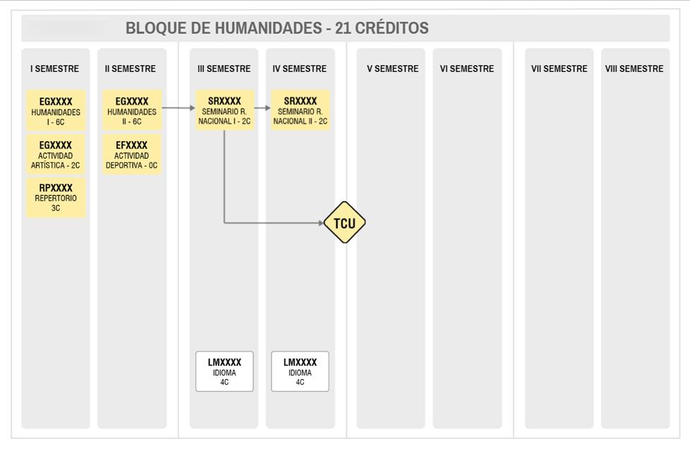 bloque-de-humanidades