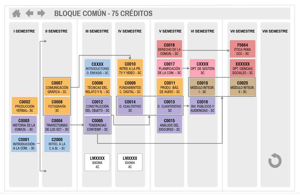mapa-bloque-comun-2