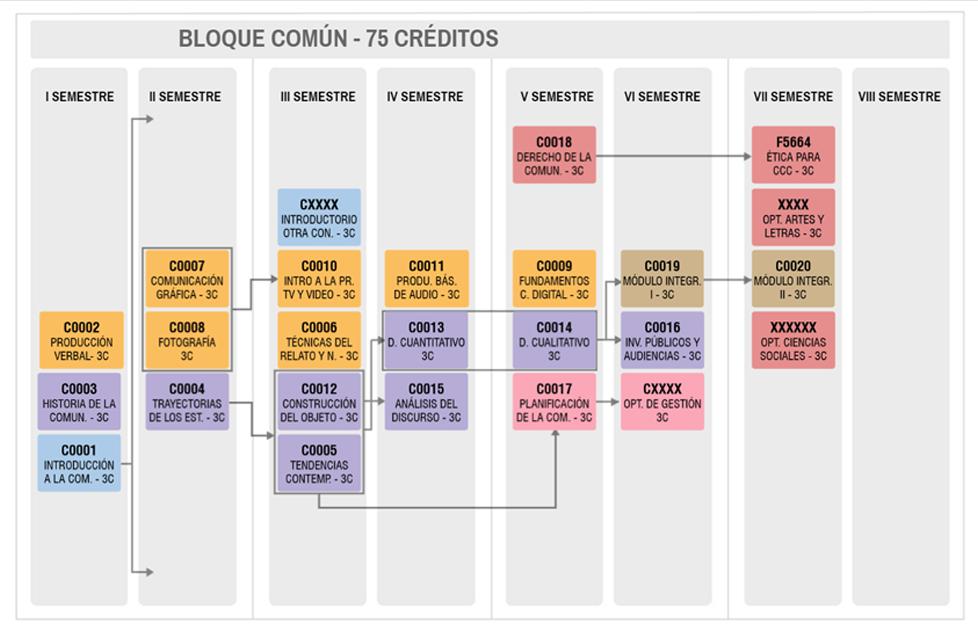 mapa-bloque-comun