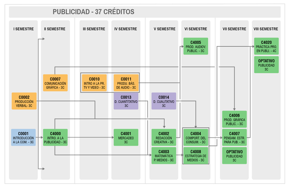 mapa-publi